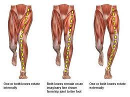 ITB knee crossing