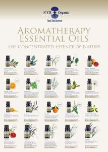 aromatherapy by NYRO