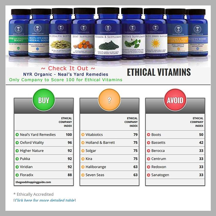 supplements-ethics